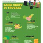 Campagna_Raccolta_Frazione_Organica